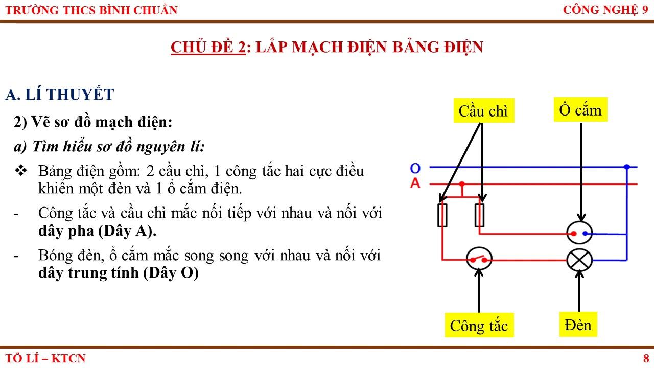 Công nghệ 9: Chủ đề 2 – Lắp mạch điện bảng điện