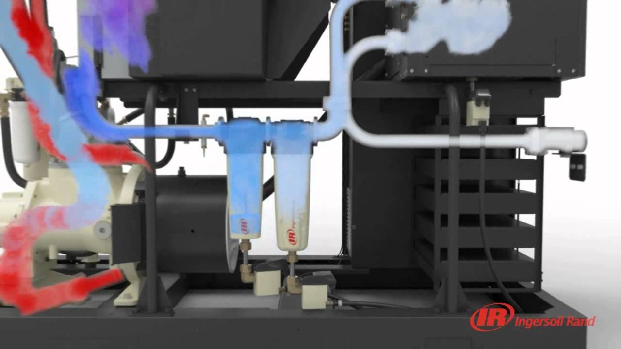 compresseurs rotatifs vis lubrifi es s rie r 55 75 kw youtube