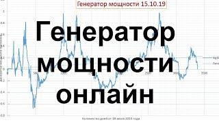 генератор мощности  онлайн как индикатор на сайте tradingview com =