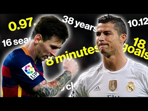 European Records Messi & Ronaldo HAVEN'T Broken...Yet!