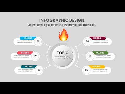 Cách thiết kế Infographics Đẹp trong thuyết trình Slide PowerPoint 🔥 Mới nhất 2020