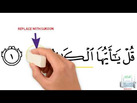 Tajweed in minutes - Waqf - Rules of Stopping