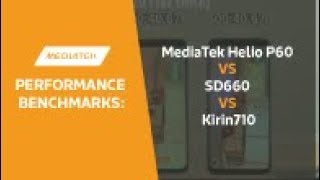 Benchmarked: MediaTek Helio P60 vs SD 660 vs Kirin 710