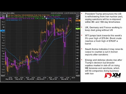 Forex News: 09/05/2018 - Dollar, oil jump as Trump pulls out of Iran deal