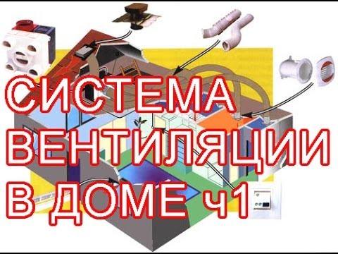 7.112 СИСТЕМА ВЕНТИЛЯЦИИ В ДОМЕ ч1