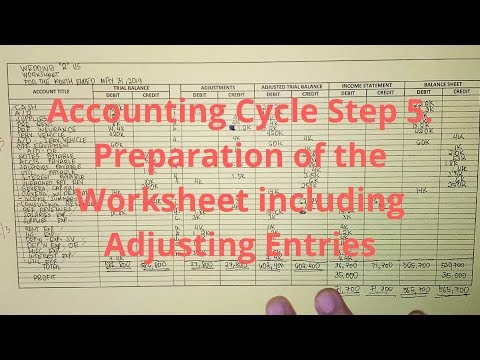 Basic Accounting | Accounting Cycle Step 5. Preparation Of Worksheet (Part 2)