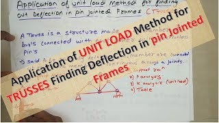 Application of UNIT LOAD Method for TRUSSES Finding Deflection in pin Jointed Frames