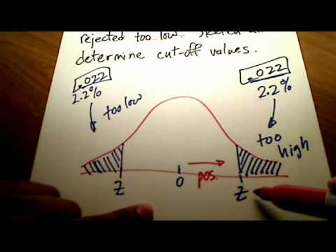 Stats: Finding Cut-off Values given Standard Normal Distribution