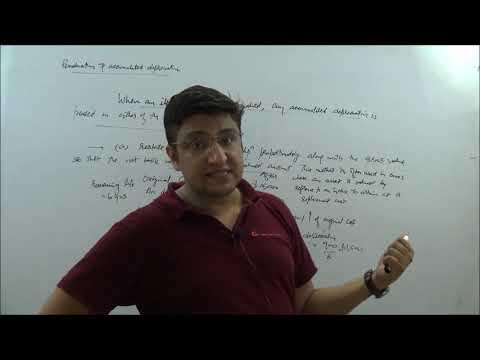 IAS 16 PPE Revaluation And Accumulated Depreciation