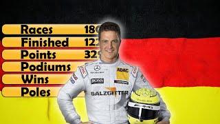 Ralf schumacher's formula 1 statistics, including his racing record against teammates juan pablo montoya, jarno trulli, jenson button and others. r...