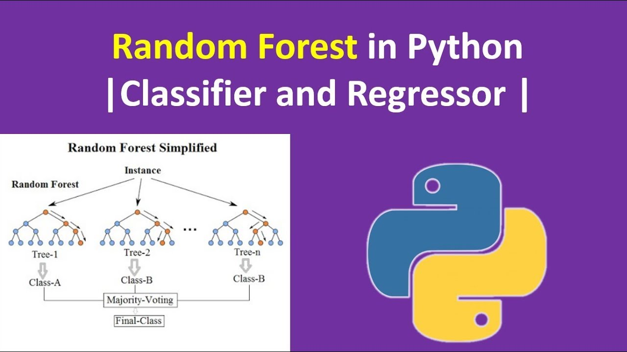 Random Forest Classifier and Regressor Machine Learning KGP Talkie