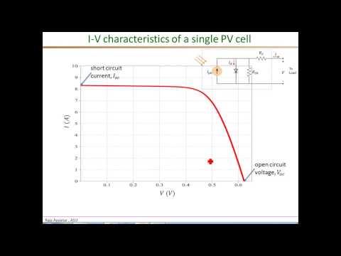 PV I V characteristics part1 Isc Voc