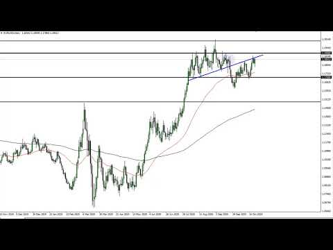 EUR/USD Technical Analysis For October 26, 2020 By FXEmpire
