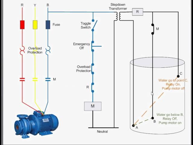 Water Level Controller Clipzui
