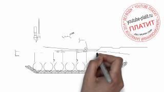 Как поэтапно нарисовать танк т абрамс карандашом(Как нарисовать танк поэтапно простым карандашом за короткий промежуток времени. Видео рассказывает о том,..., 2014-06-27T06:58:33.000Z)