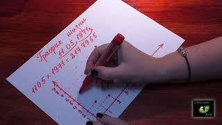 Download Нумерология График Жизни Mp3 and Videos