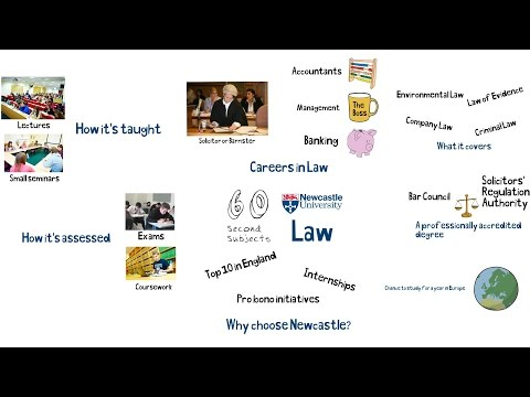 Law Degrees at Newcastle University - 60 Second Subject Guide