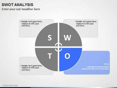swot analysis powerpoint presentation youtube