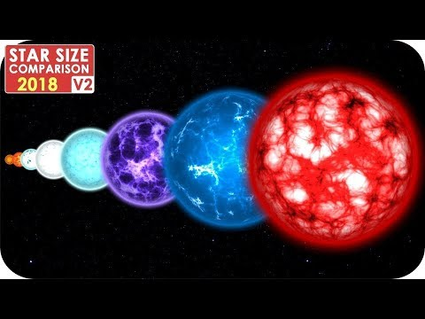 Star Size Comparison 2018 V2