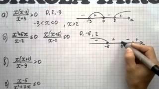 Алгебра 9 кл. Мордкович. Параграф 2.9