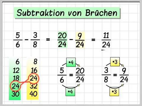 Bruchrechnen: Subtraktion - YouTube
