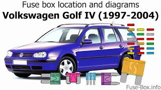 Fuse box location and diagrams: Volkswagen Golf IV / Bora (1997-2004) -  YouTubeYouTube