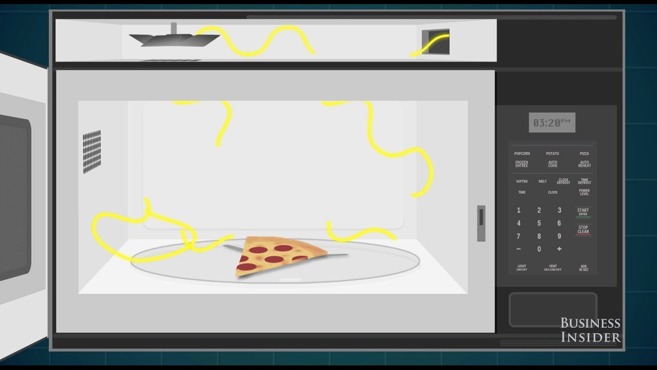 An easy to understand explanation of how microwaves work