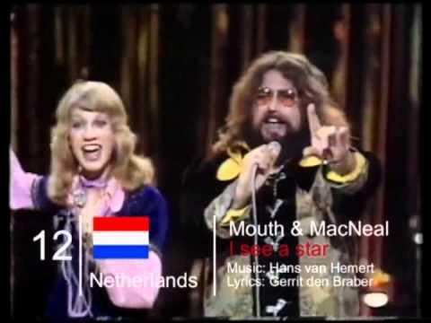 Eurovision 1974 recap