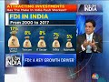 Eye On India: FDI In India Special (Part 1)