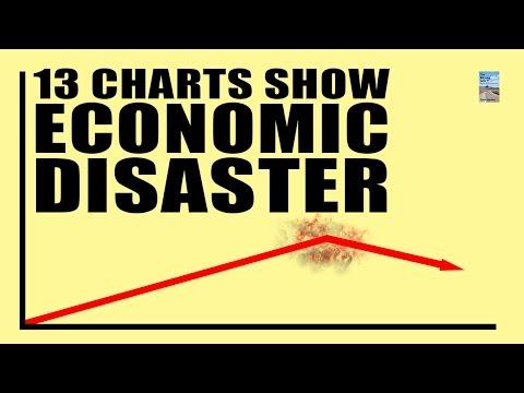 13 Charts Show Global Economy Has Begun to MELTDOWN!