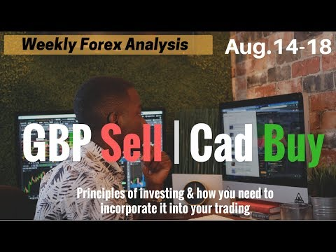 weekly forex analysis  | GBP Needs to Sell | Cad Needs to Buy |