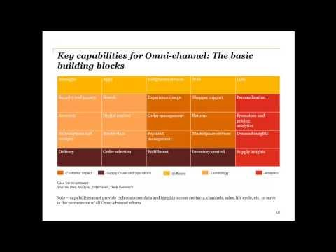 Why Should Your CEO Invest In an Omni-Channel Strategy?