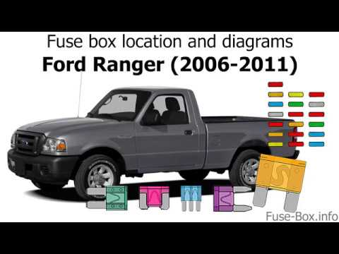 fuse box location and diagrams: ford ranger (2006-2011)