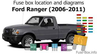 Fuse Box Location And Diagrams Ford Ranger 2006 2011 Youtube