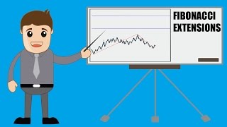 Learn Forex - Fibonacci extensions