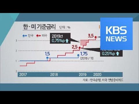 [친절한 경제] 1년 만에 오른 기준금리…올바른 대처법은? / KBS뉴스(News)