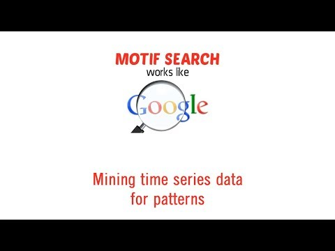 How Motif Search Works