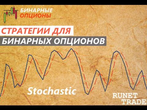 Стратегии бинарных опционов 2014 Индикатор Stochastic