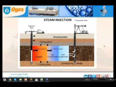 #Oges Webinar- Enhanced Oil Recovery  A Solution or Just Another Method for Current Times
