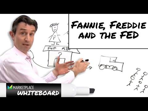Fannie, Freddie and the Fed