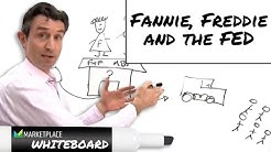 Fannie, Freddie and the Fed