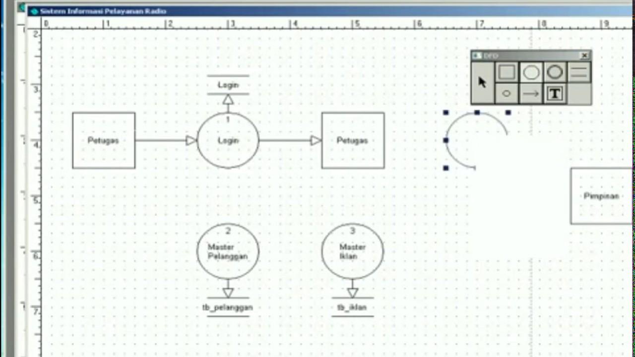 Tutorial buat dfd level 0 sampai level 2 dan 3 dengan easy case tutorial buat dfd level 0 sampai level 2 dan 3 dengan easy case ccuart Gallery