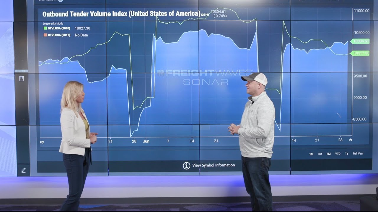 Video included] Is the freight market starting to recover