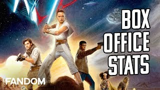 Rise of Skywalker: How Does It Stack Up? | Charting with Dan!