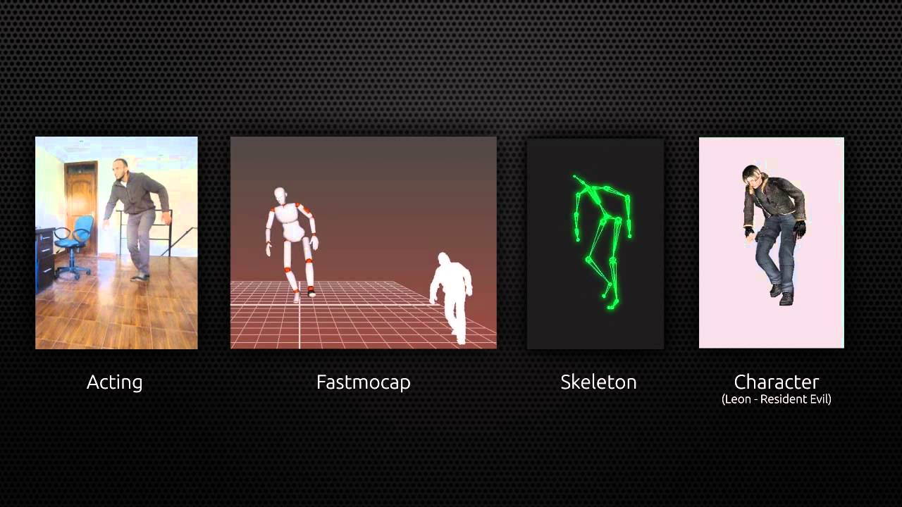 Fastmocap - Kinect Motion Capture - Windows and Mac OS X