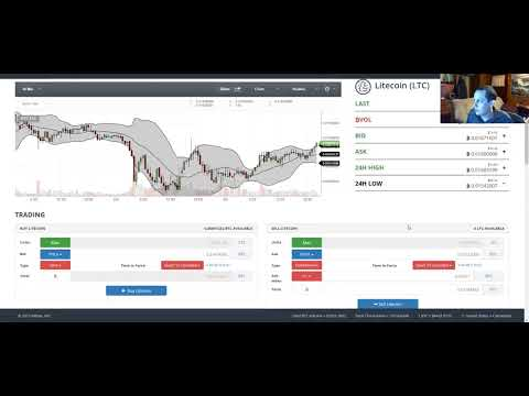 Bitcoin Recovery Crypto Update using Trading Bot and Stop Losses OMG Komodo Bitcoin Dark Sys