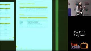 Keynote: Personalized medicine and big data - Anu Acharya