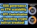 EOS governance vs ETH scalability - Bitcoin China Centralization - My Portfolio -Bullrun breakout