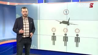 Новые меры по борьбе с коронавирусом в Якутии