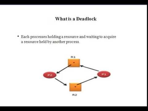 Deadlock and conditions for deadlock in  OS